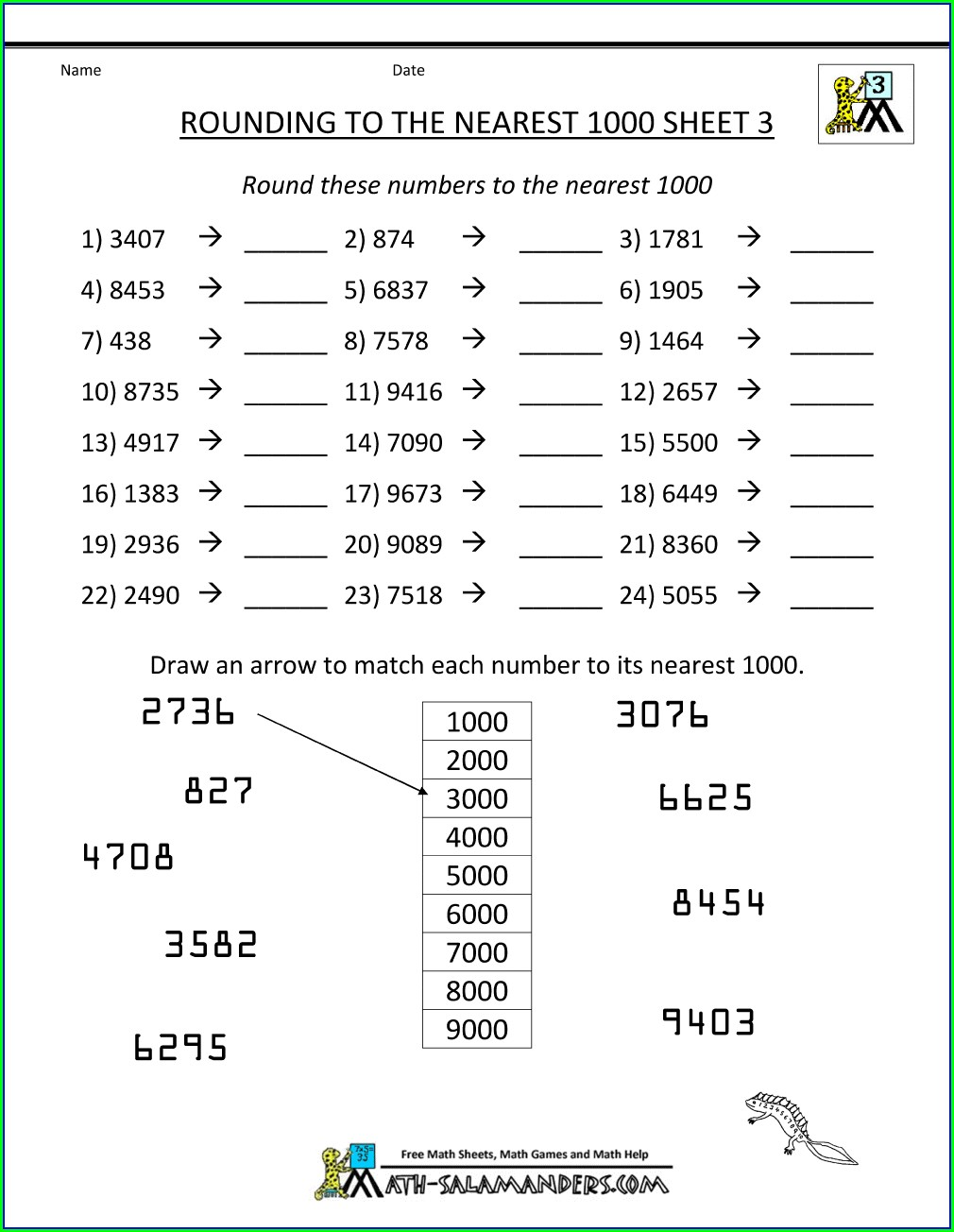 Math Worksheet Rounding Numbers