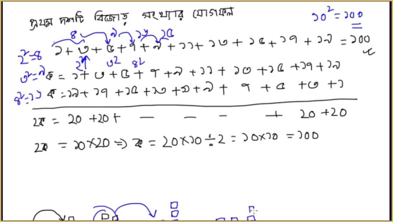 Mathematics Number Patterns In Maths For Class 8