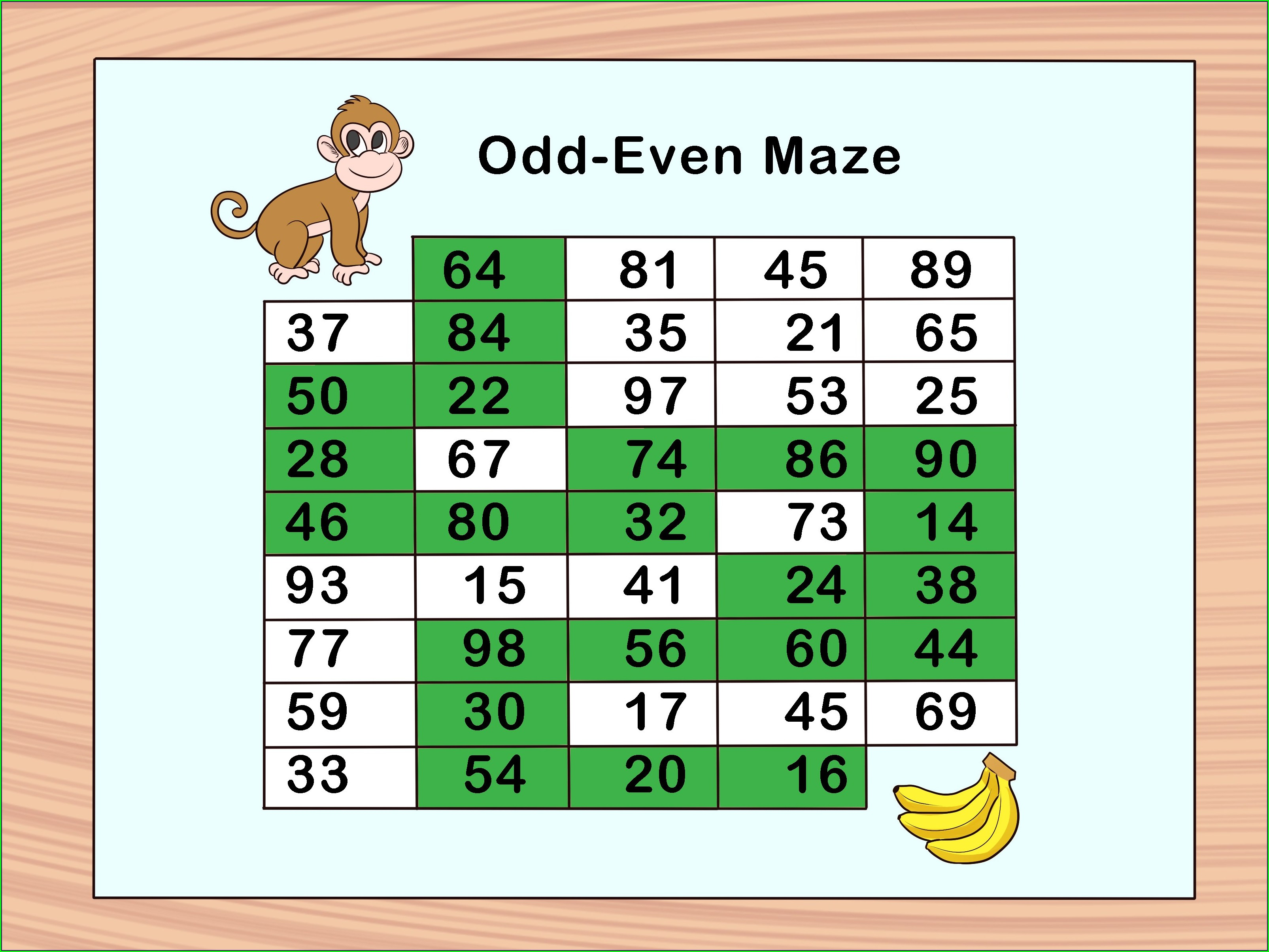 Odd Even Numbers Worksheet Grade 2