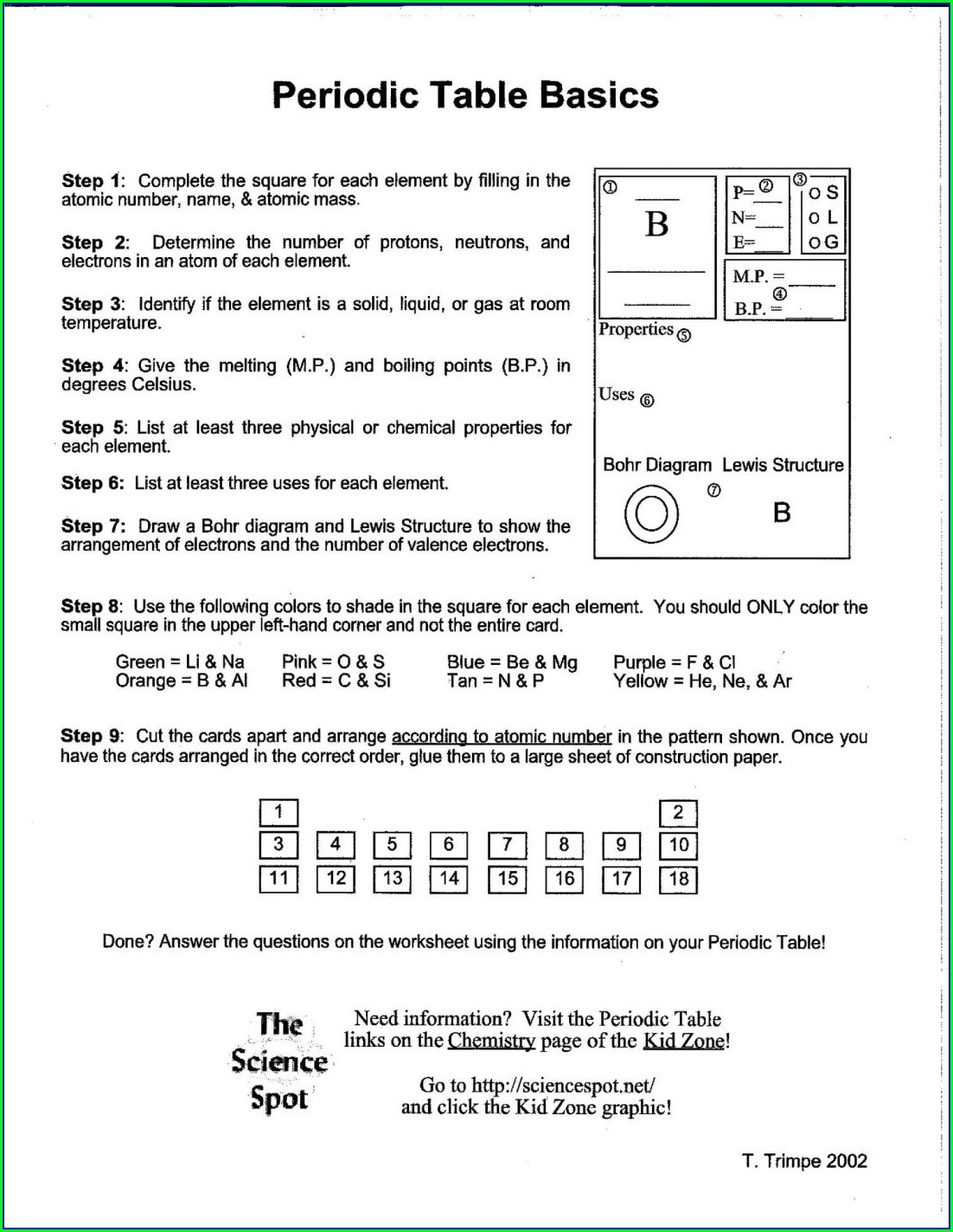 Periodic Table Basics Worksheet Bohr Diagram Lewis