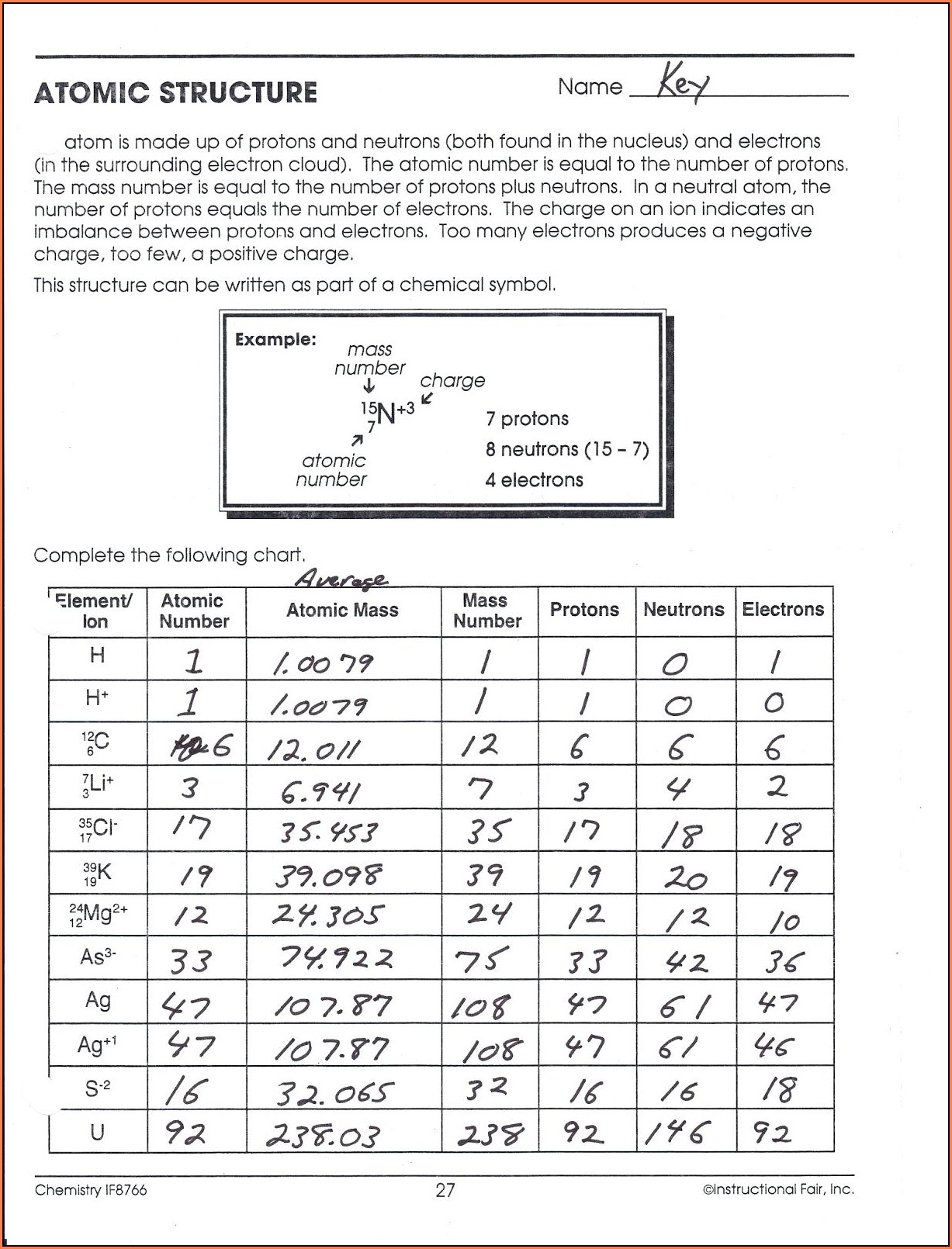 Periodic Table Study Guide Worksheet Answers
