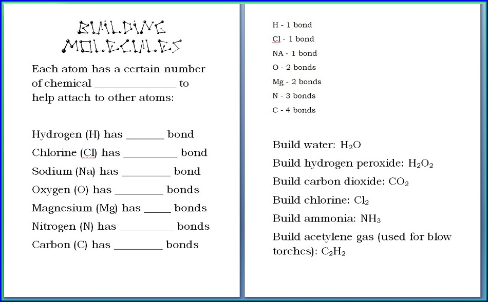Periodic Table Worksheet Grade 8 Pdf