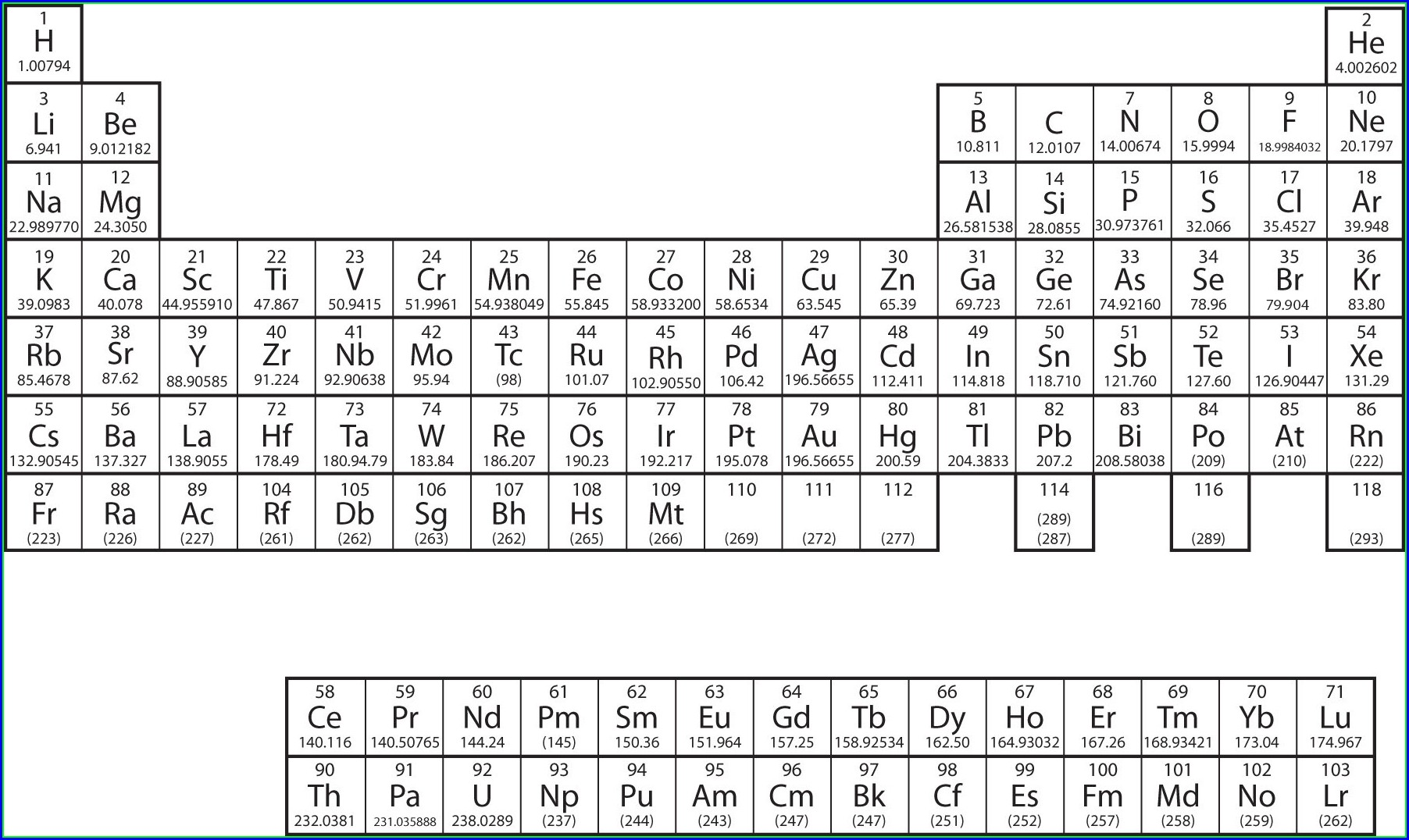 Periodic Table Worksheet Grade 9 Pdf