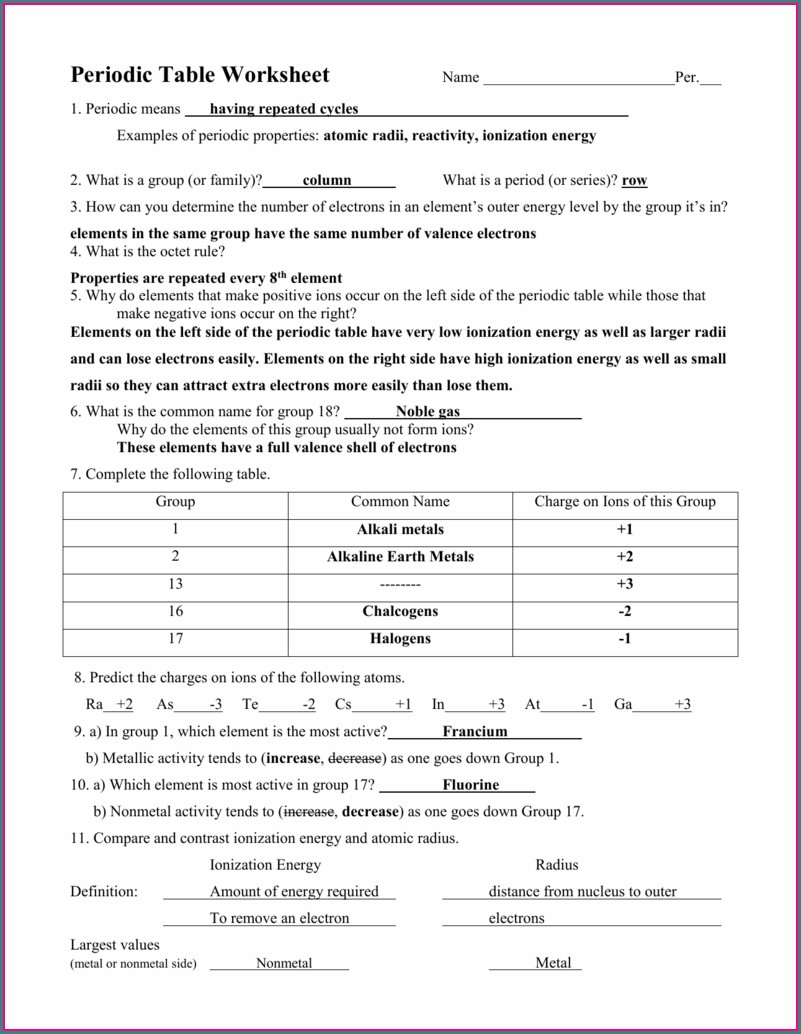 Periodic Table Worksheet Worksheet