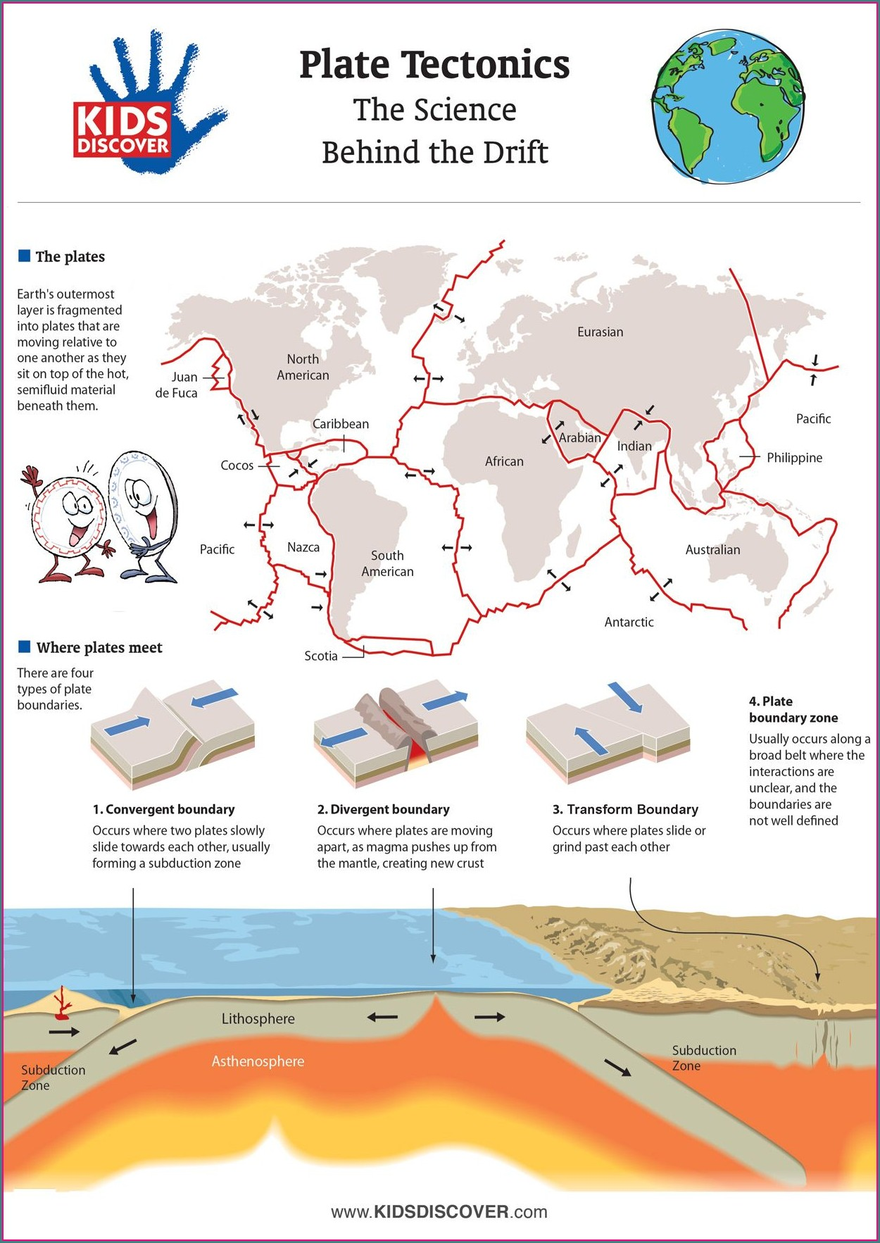 Plate Tectonics Diagram Worksheet Answers