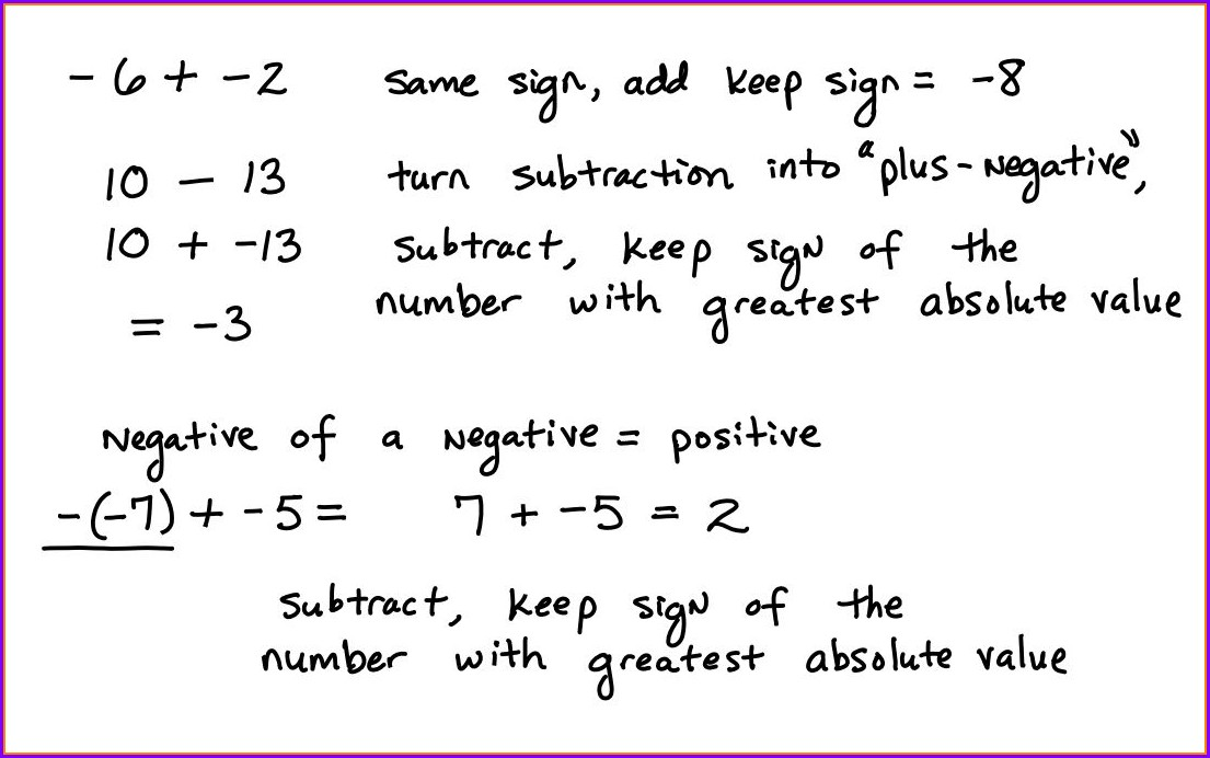 Positive And Negative Numbers Worksheets Adding Subtracting Multiplying Dividing