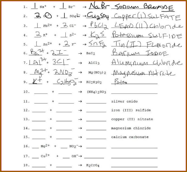Practice Writing Ionic Compounds Worksheet