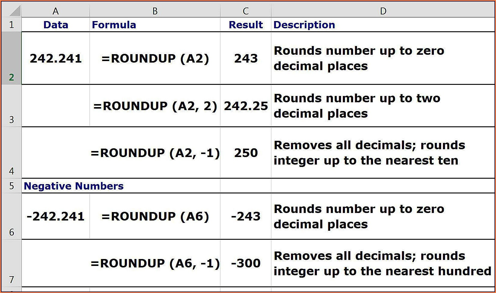 Rounding Numbers To The Nearest Millions Worksheet