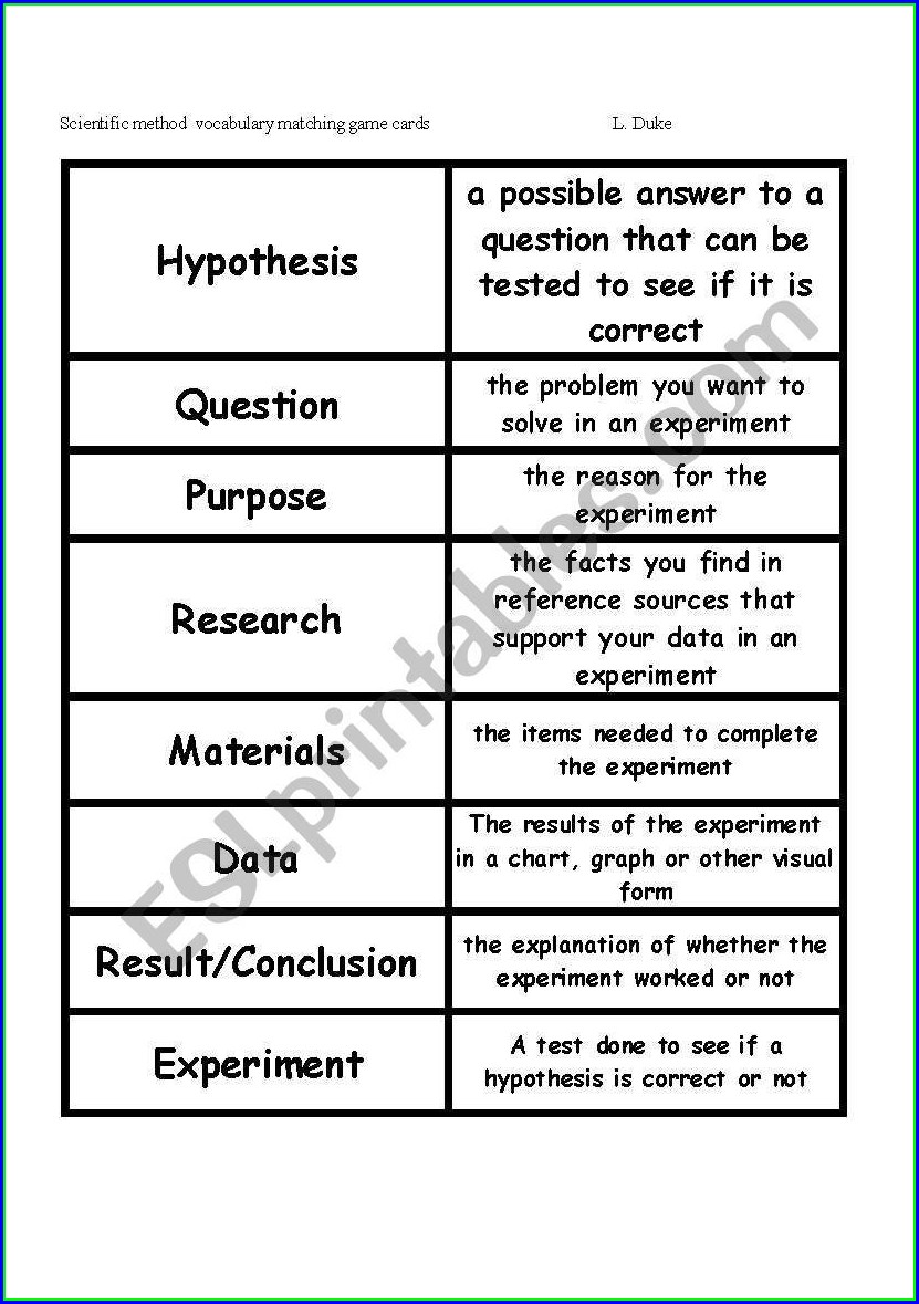 Scientific Method Worksheet Word