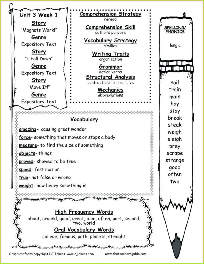 Translating Word Problems Into Equations Worksheet Pdf