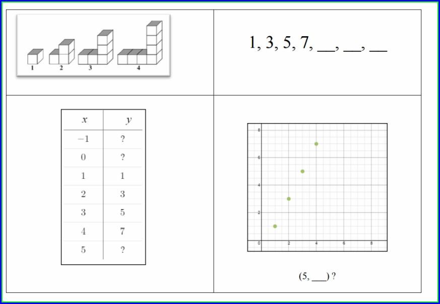 Two Step Number Patterns Worksheet