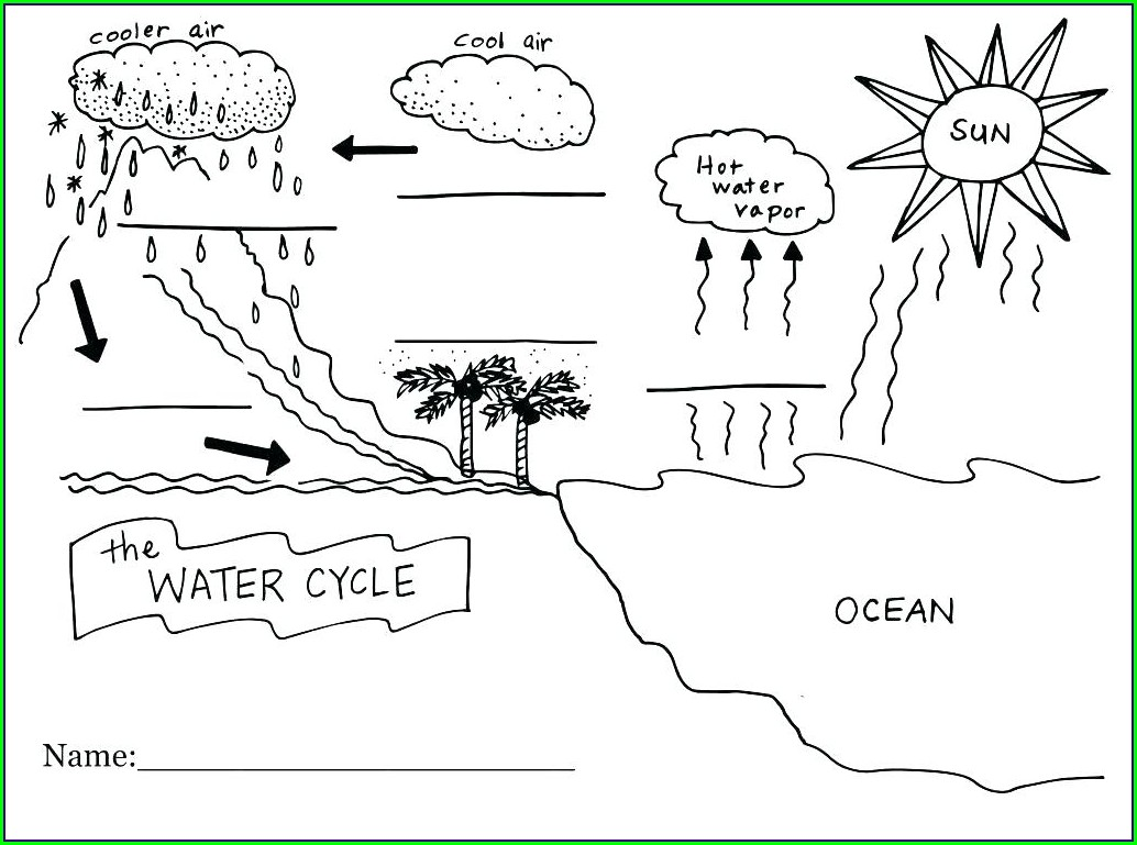 Water Cycle Worksheet Grade 2
