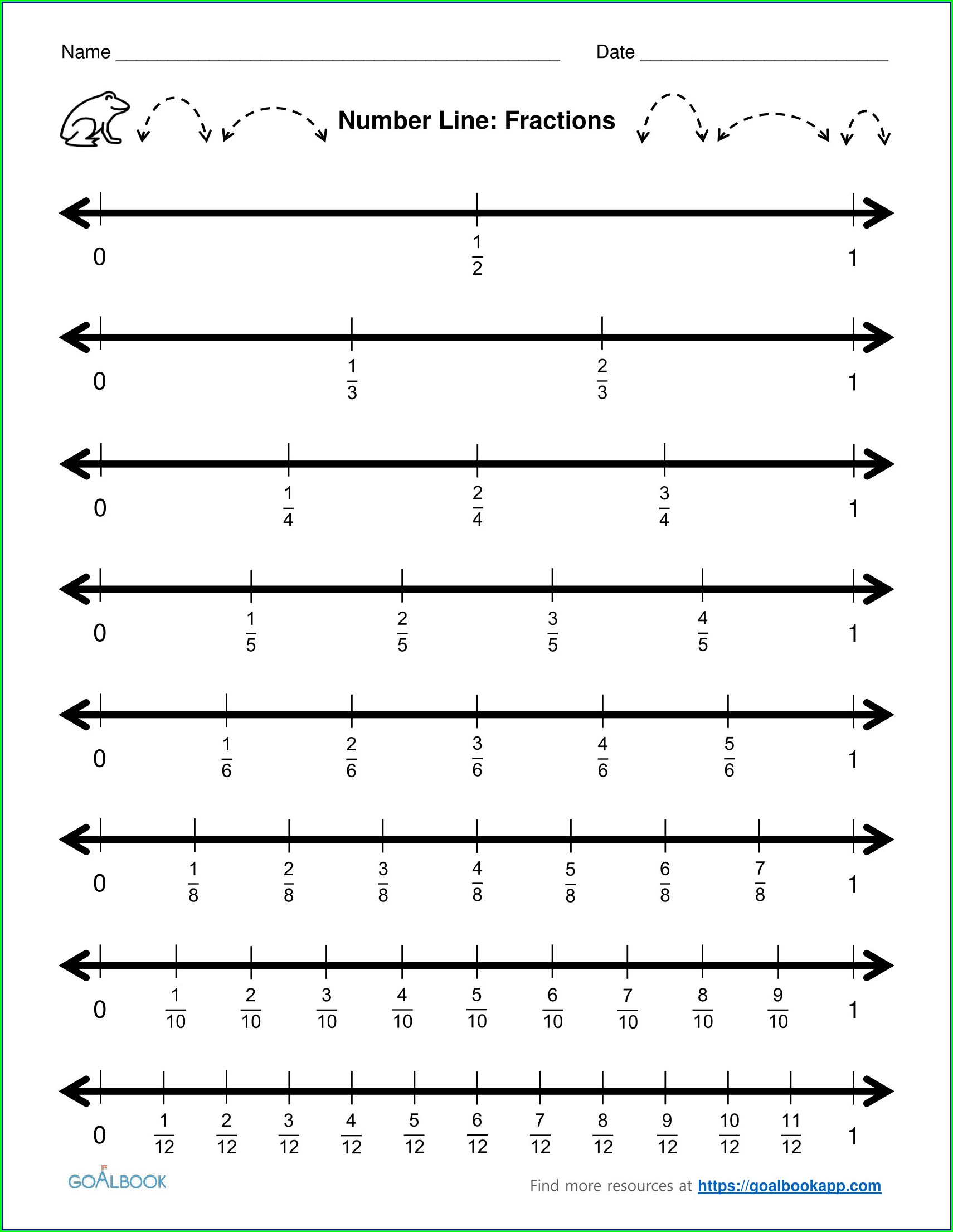 Worksheet For Number Line
