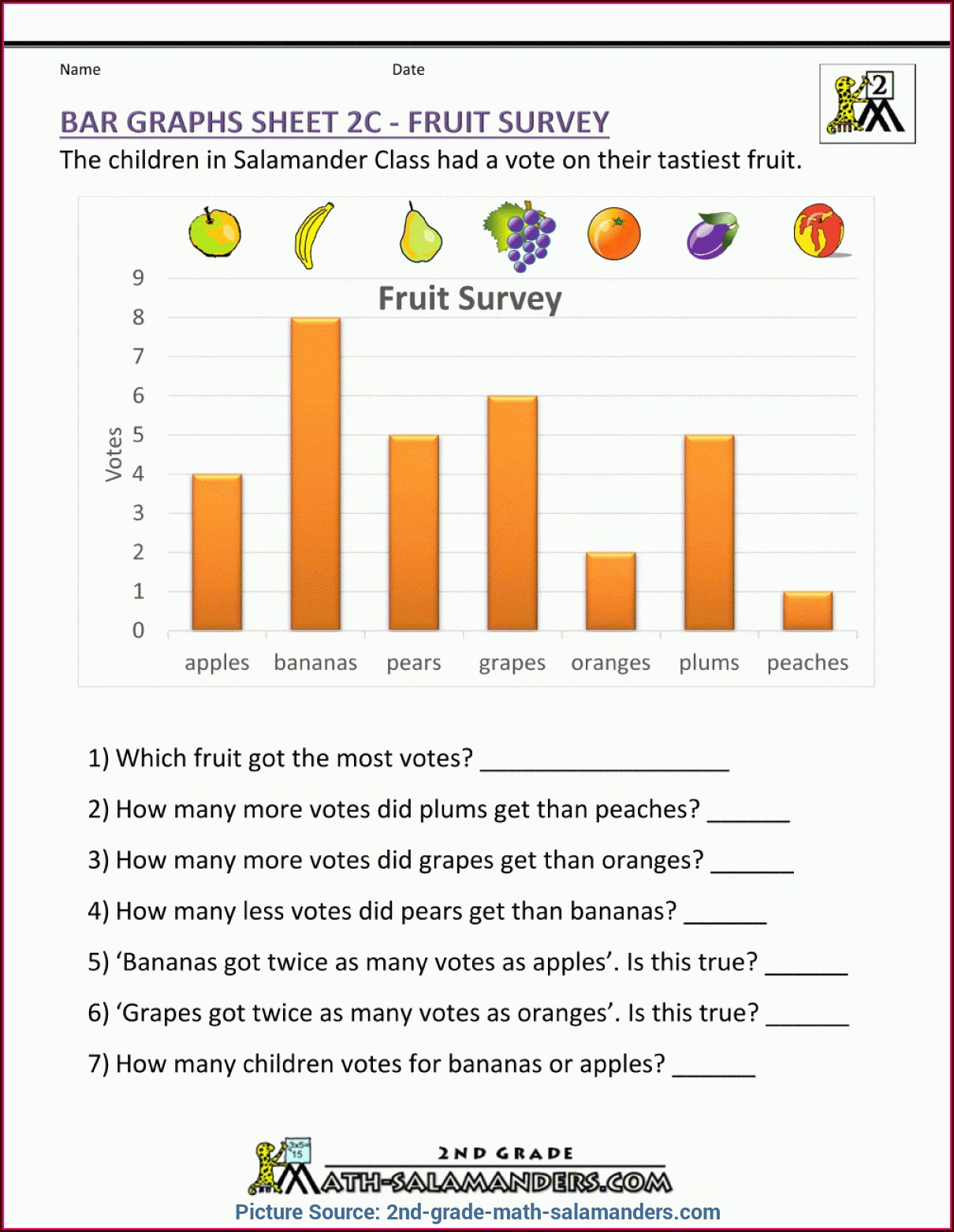2nd Grade Printable 2nd Grade Bar Graph Worksheets