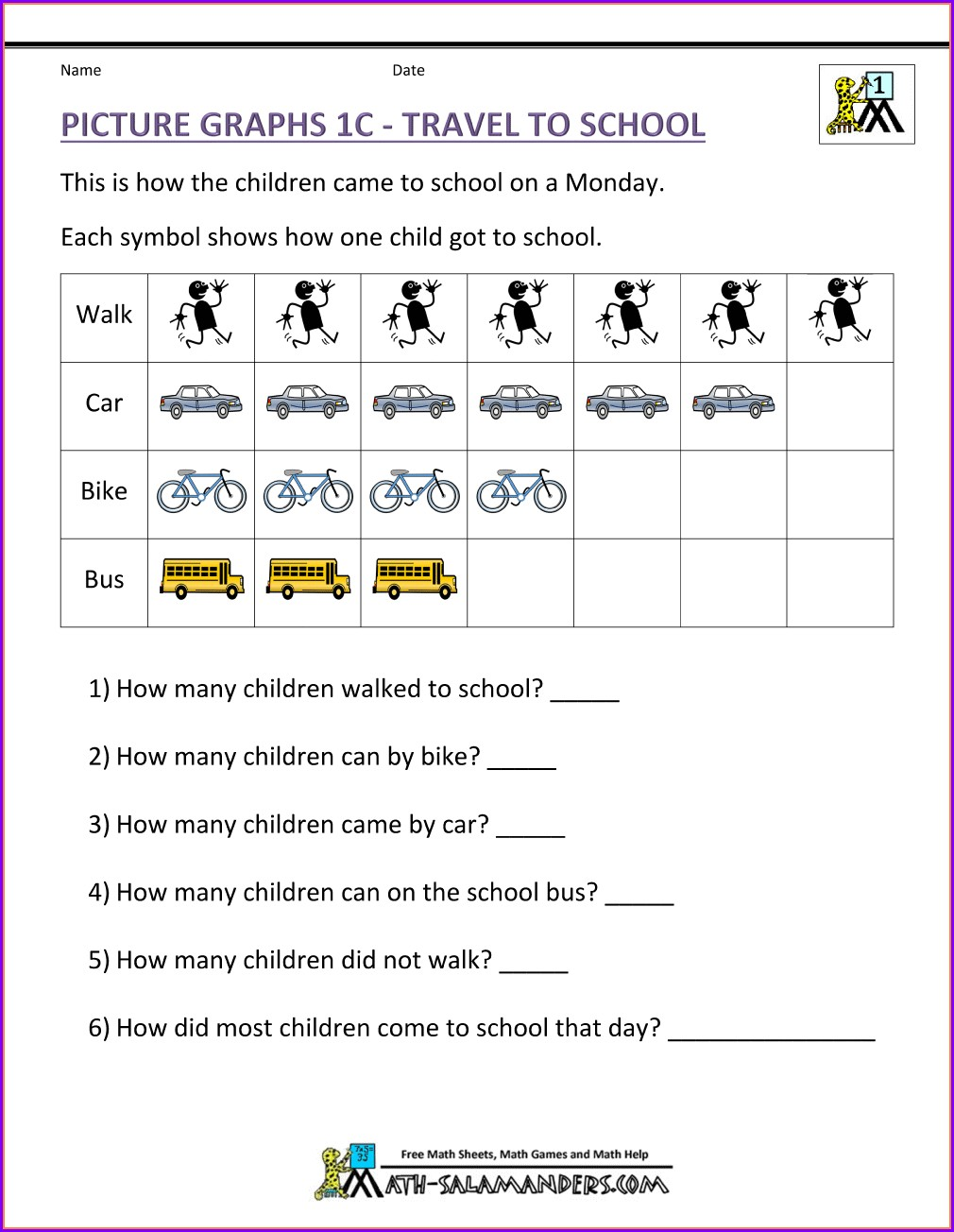 3rd Grade Weather Bar Graph Worksheets
