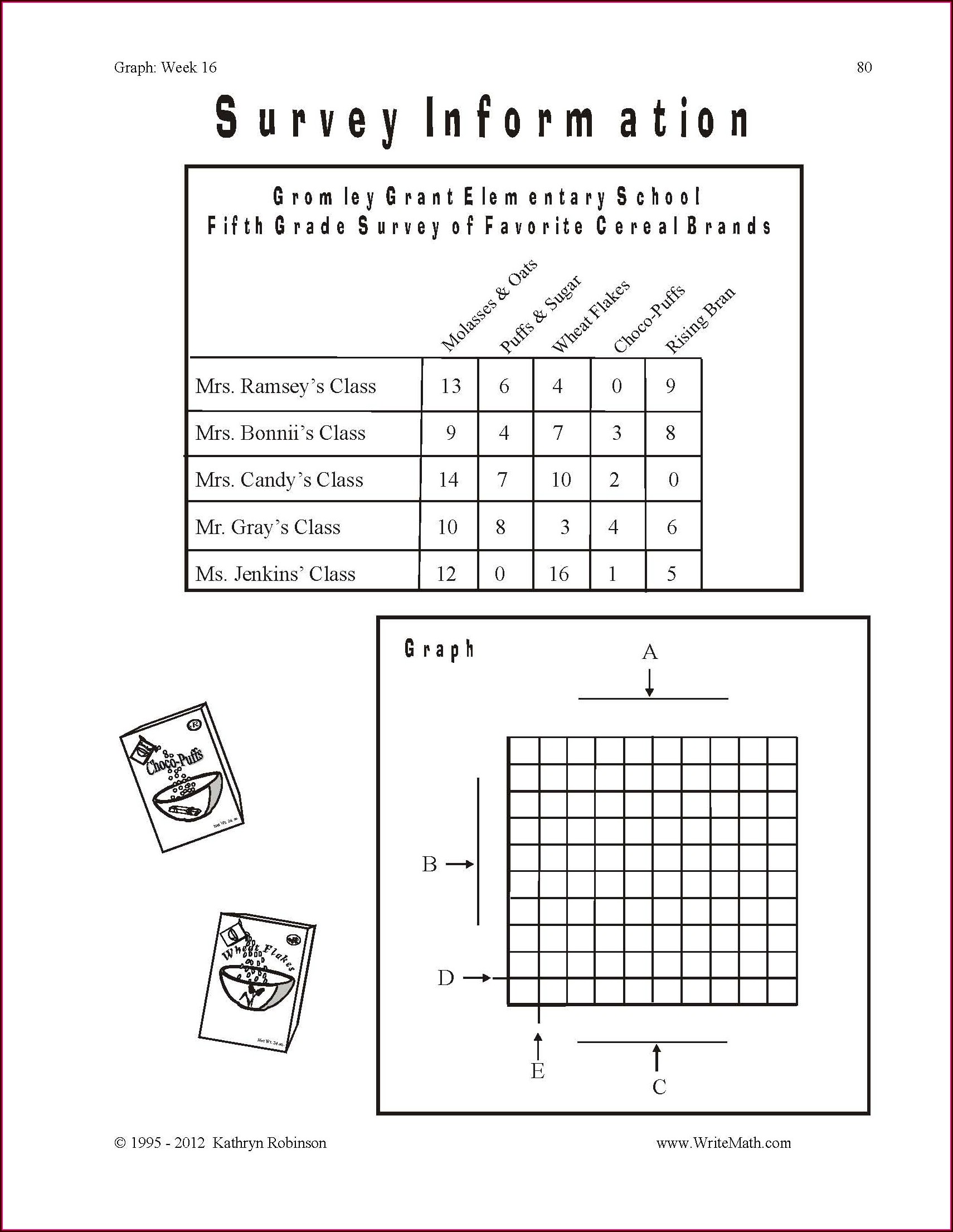 5th Grade Math Worksheets Graphs