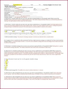 Answer Key Periodic Table Worksheet Pdf