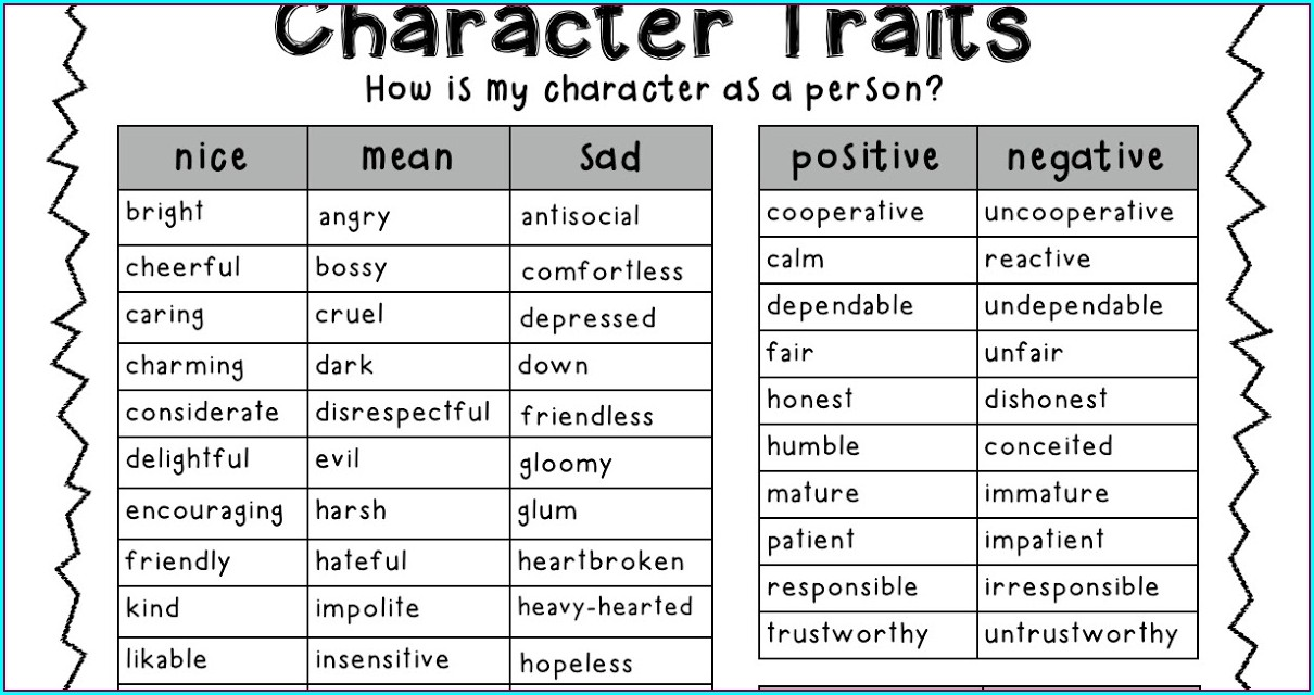 Character Traits Worksheet For 3rd Grade