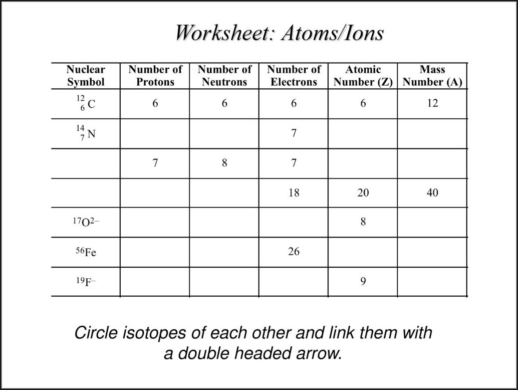 Chemistry Periodic Table Ions And Isotopes Worksheet