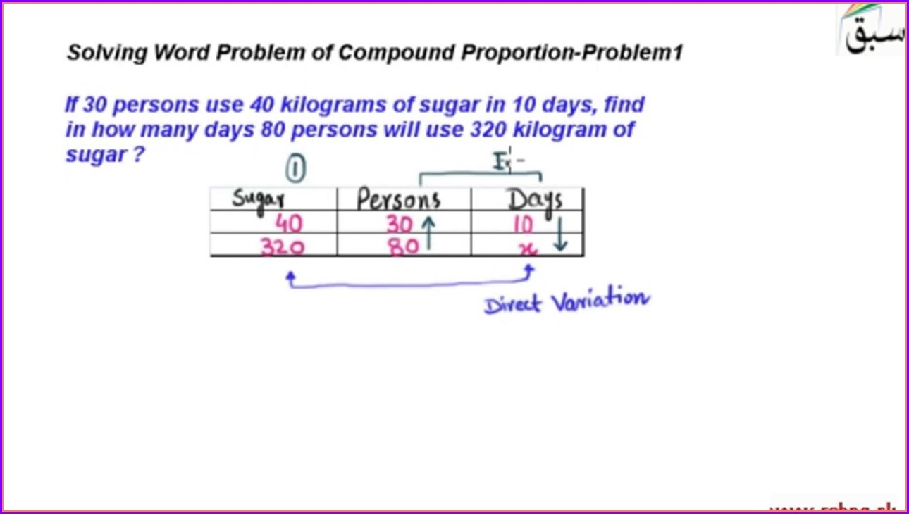 Compound Proportion Word Problems Worksheet
