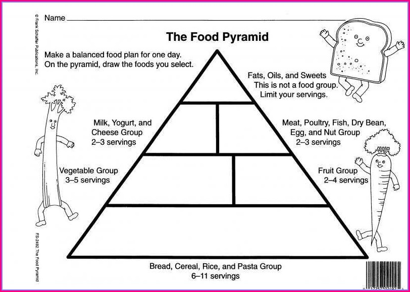 Food Groups Worksheet Grade 3