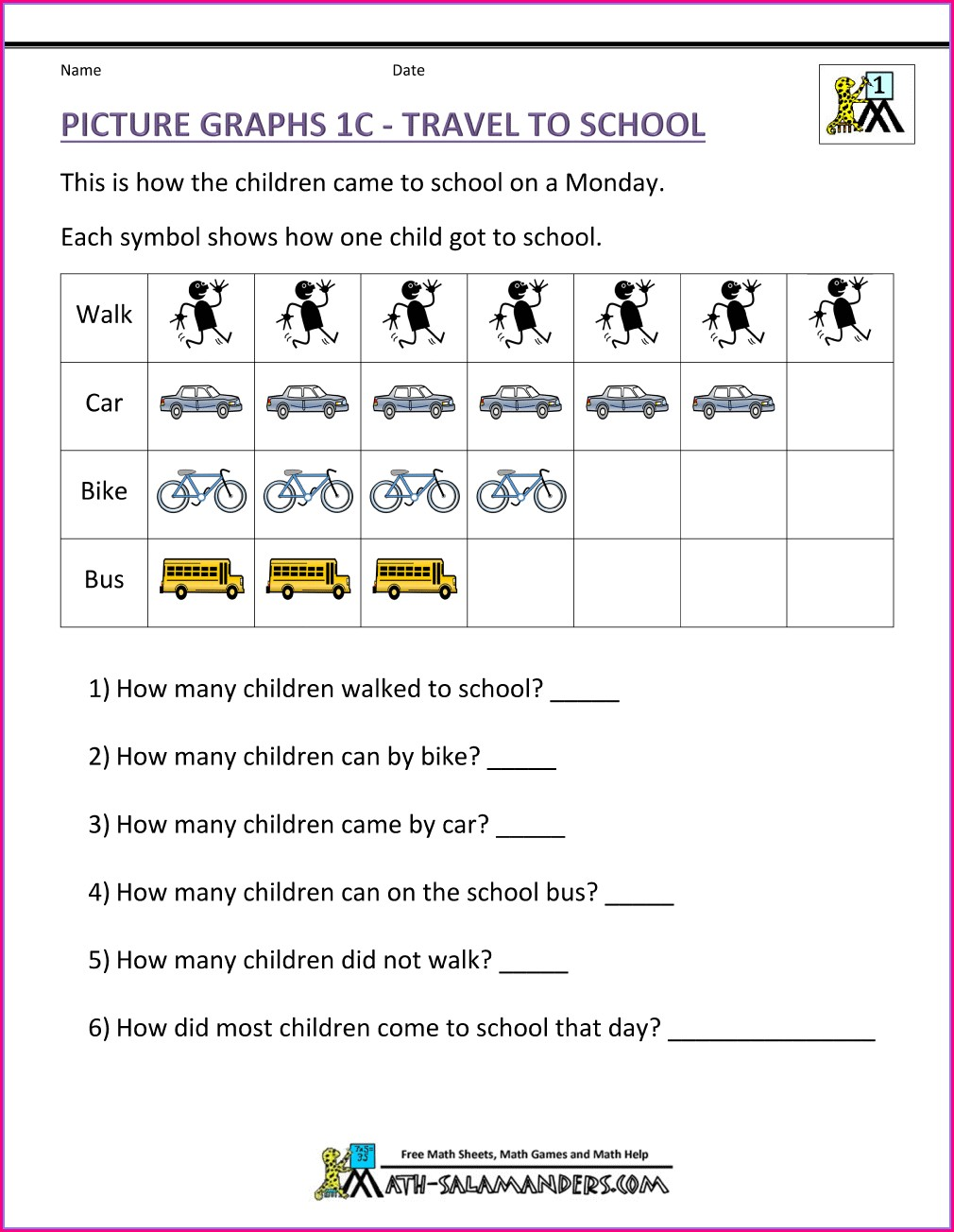 Middle School Graphing Picture Worksheets