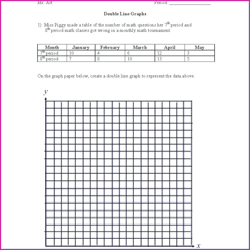 Middle School Graphing Worksheets Science
