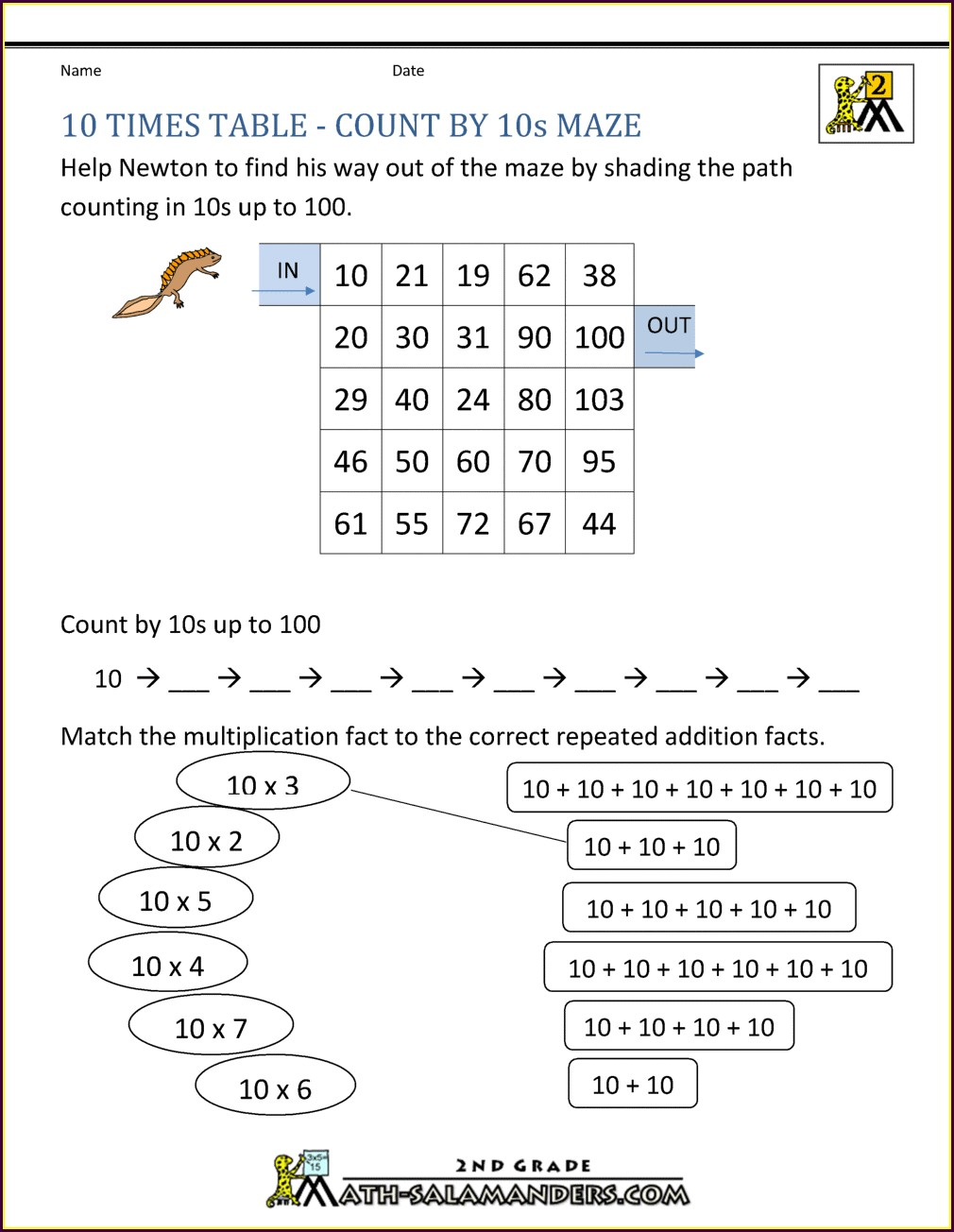Multiplication Times 3 Worksheet