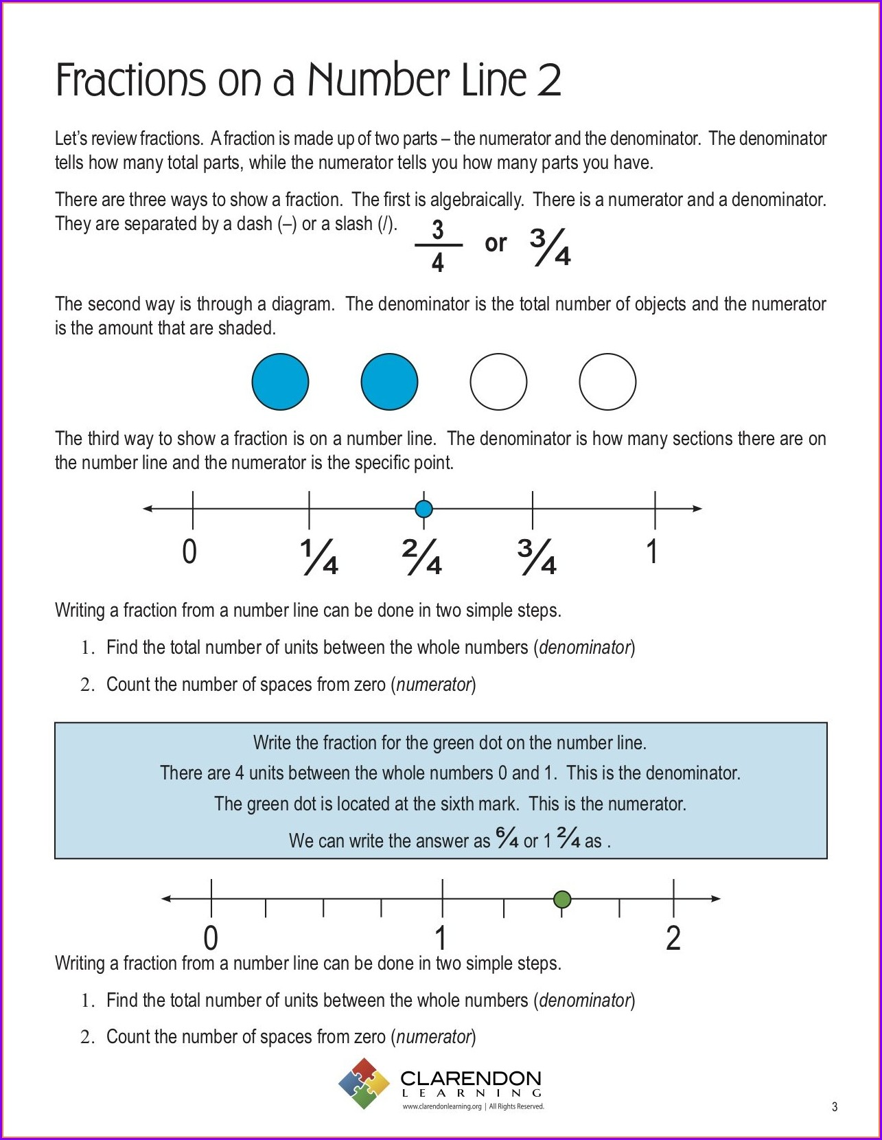 Ordering Fractions On A Number Line Worksheet 4th Grade
