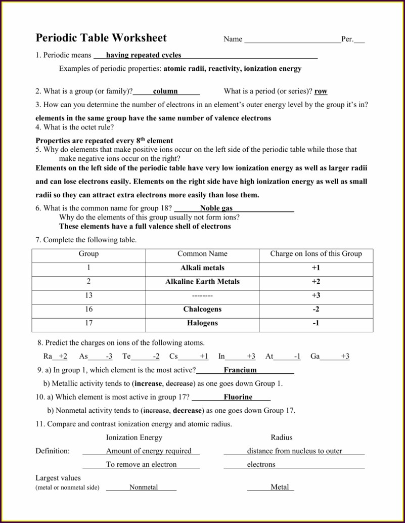 Periodic Table Worksheet 2 Answer Key