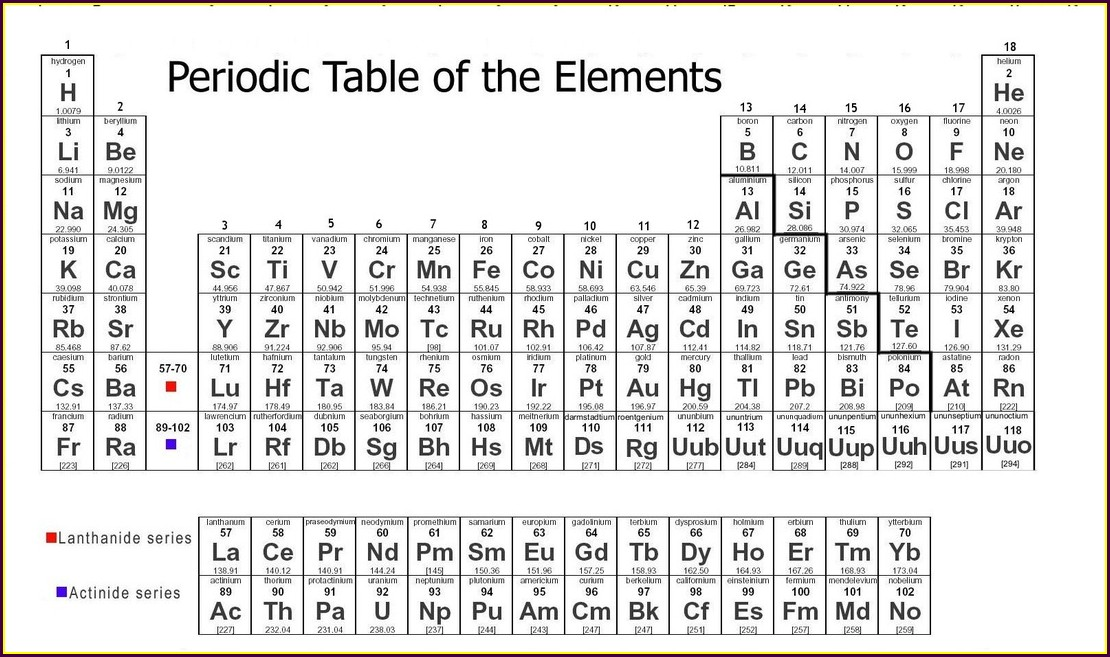 Periodic Table Worksheet For 8th Grade