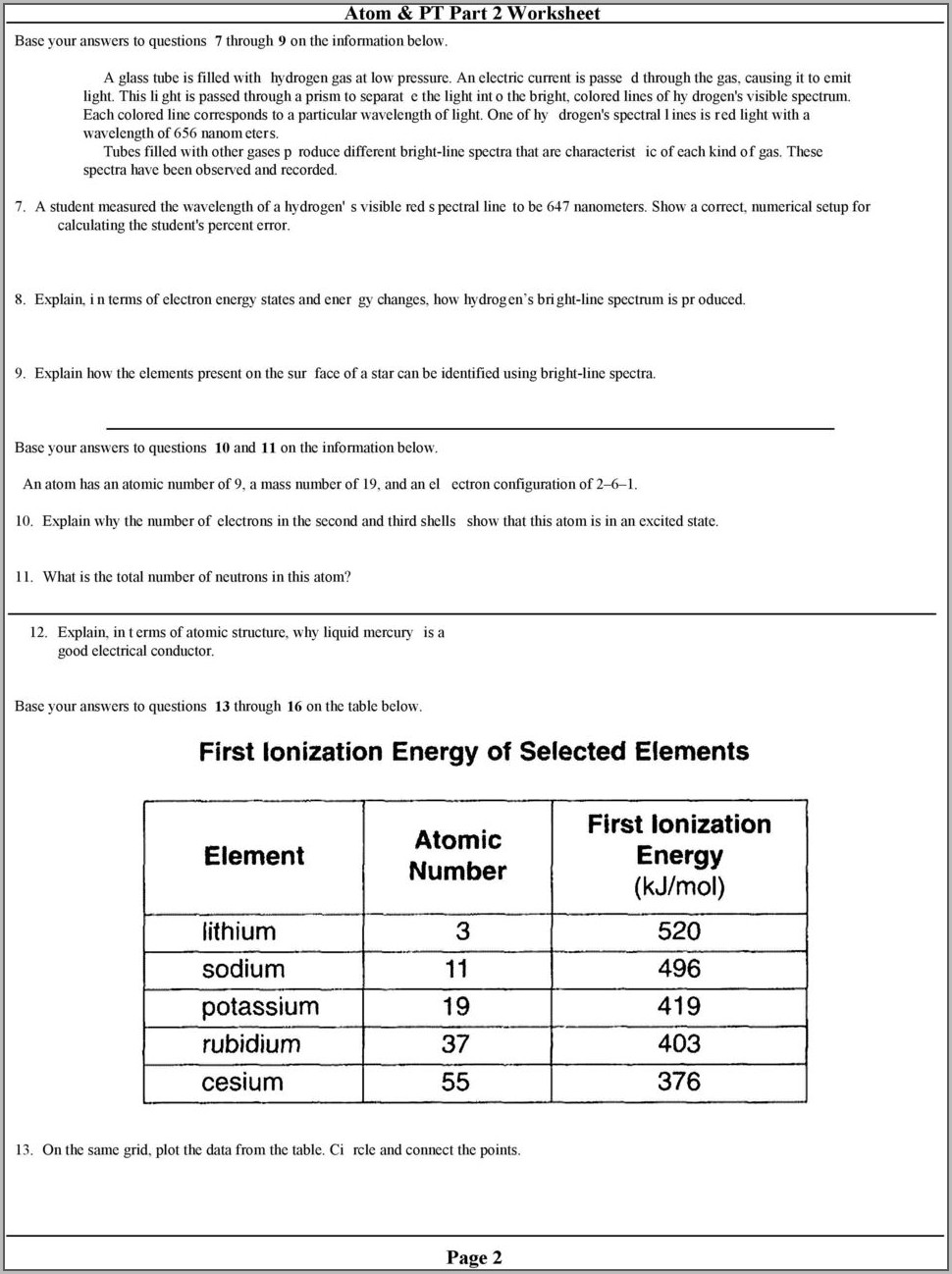 Periodic Table Worksheet Regents Review