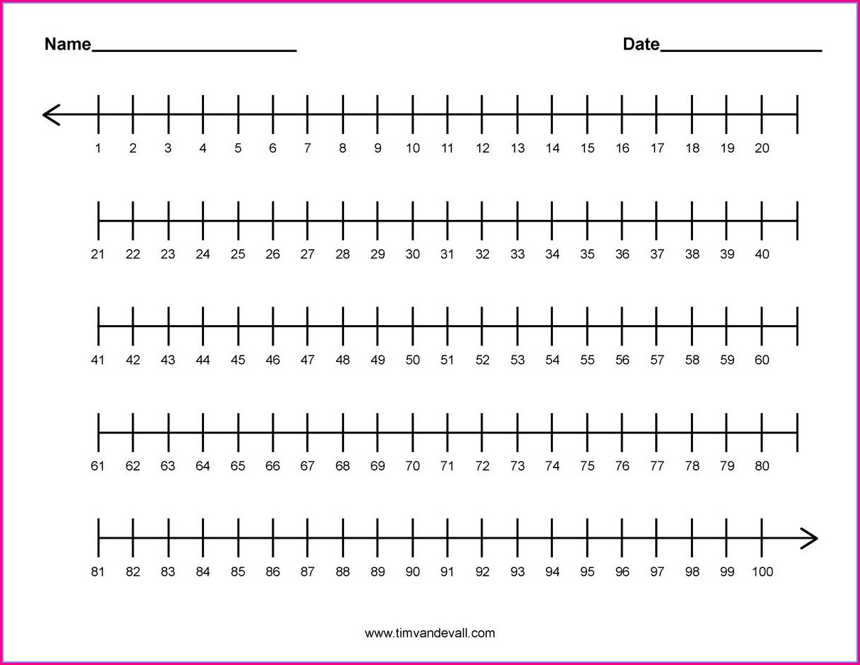 Sixth Grade Math Worksheets Integers