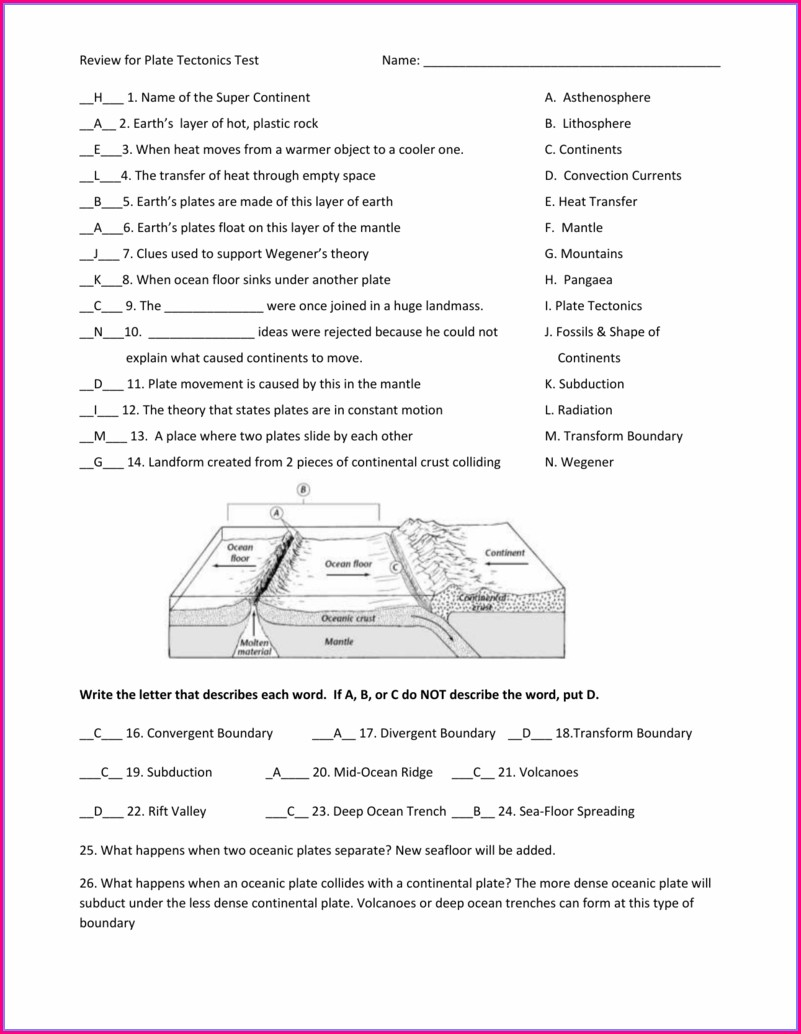 Theory Of Plate Tectonics Worksheet Answers