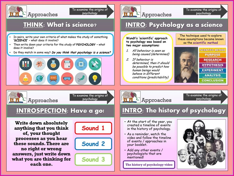 Timeline Of Psychology Worksheet
