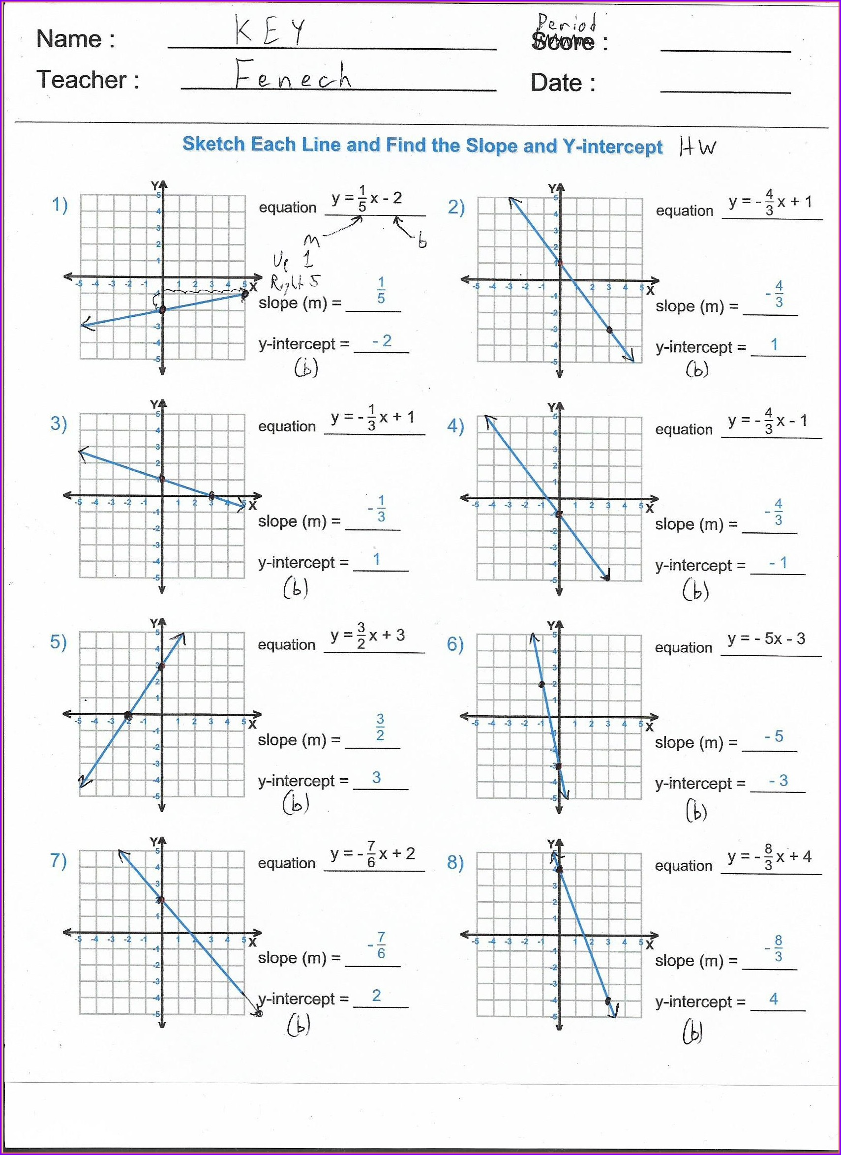 Writing Equations Of Lines From Graphs Worksheet