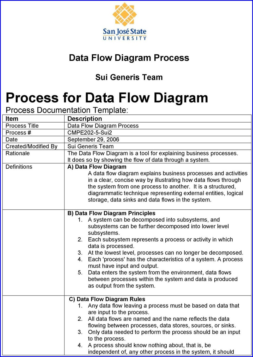 Data Flow Diagram Template Free