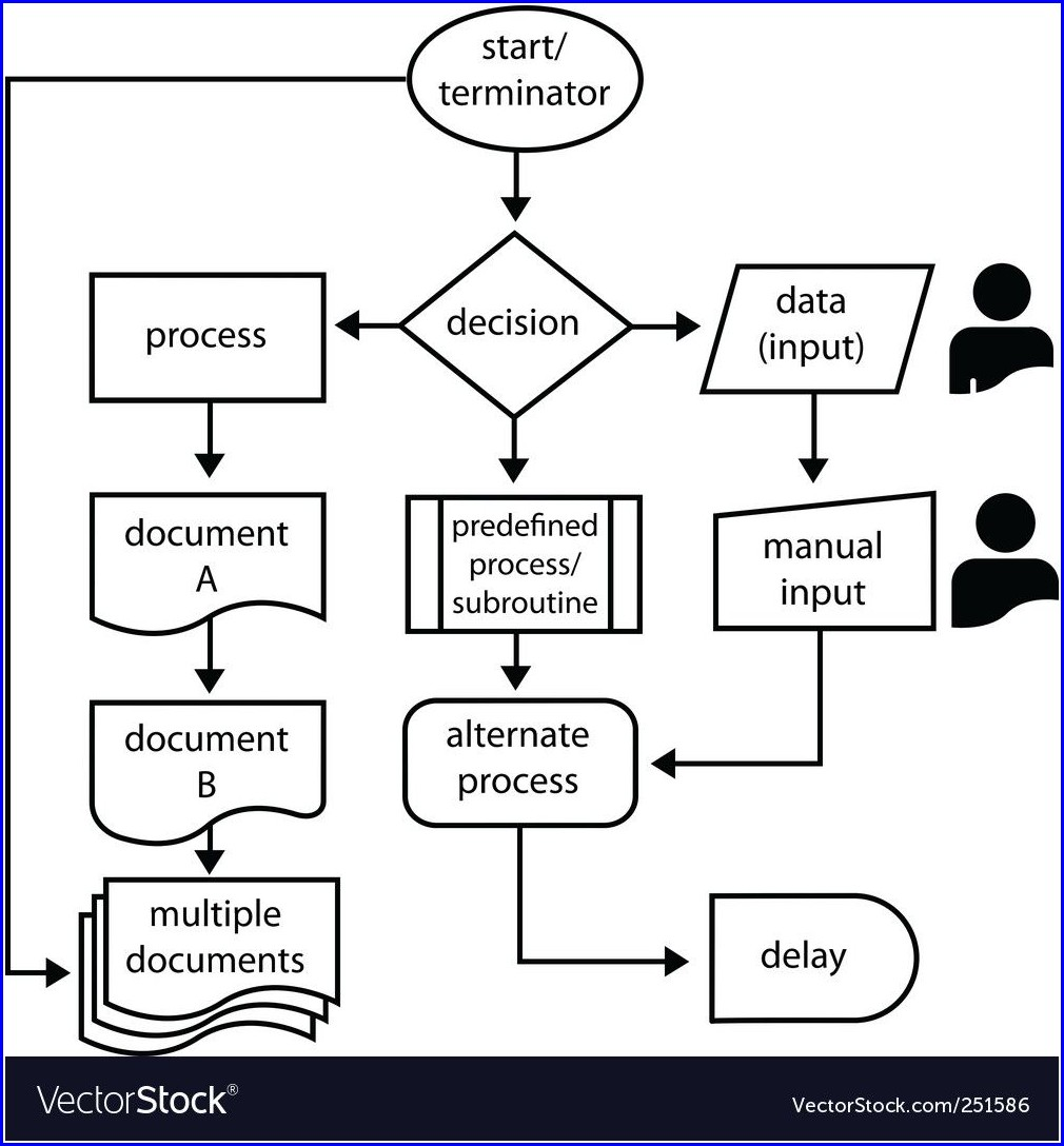 Data Flow Diagram Template Word Free