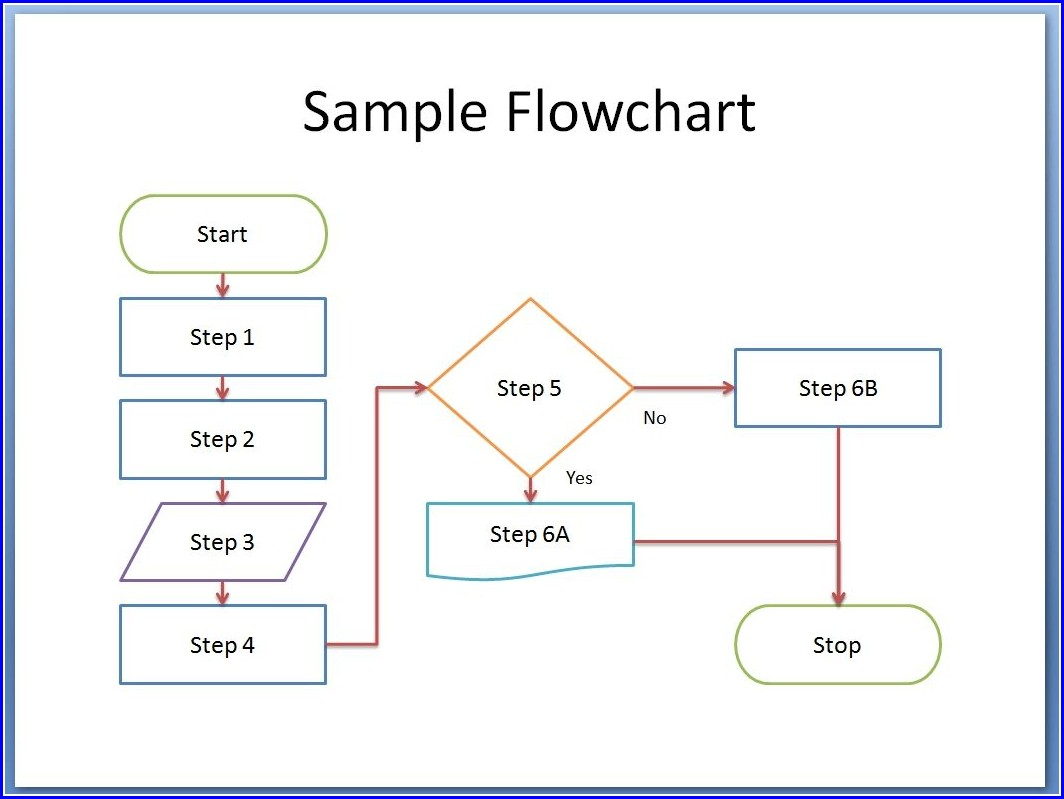 Flow Chart Free Diagram Templates Word
