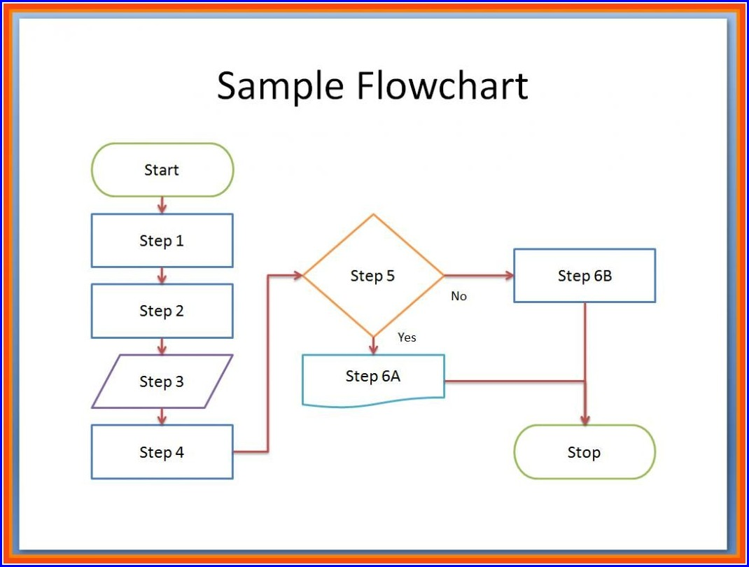 Flow Diagram Microsoft Word 2010
