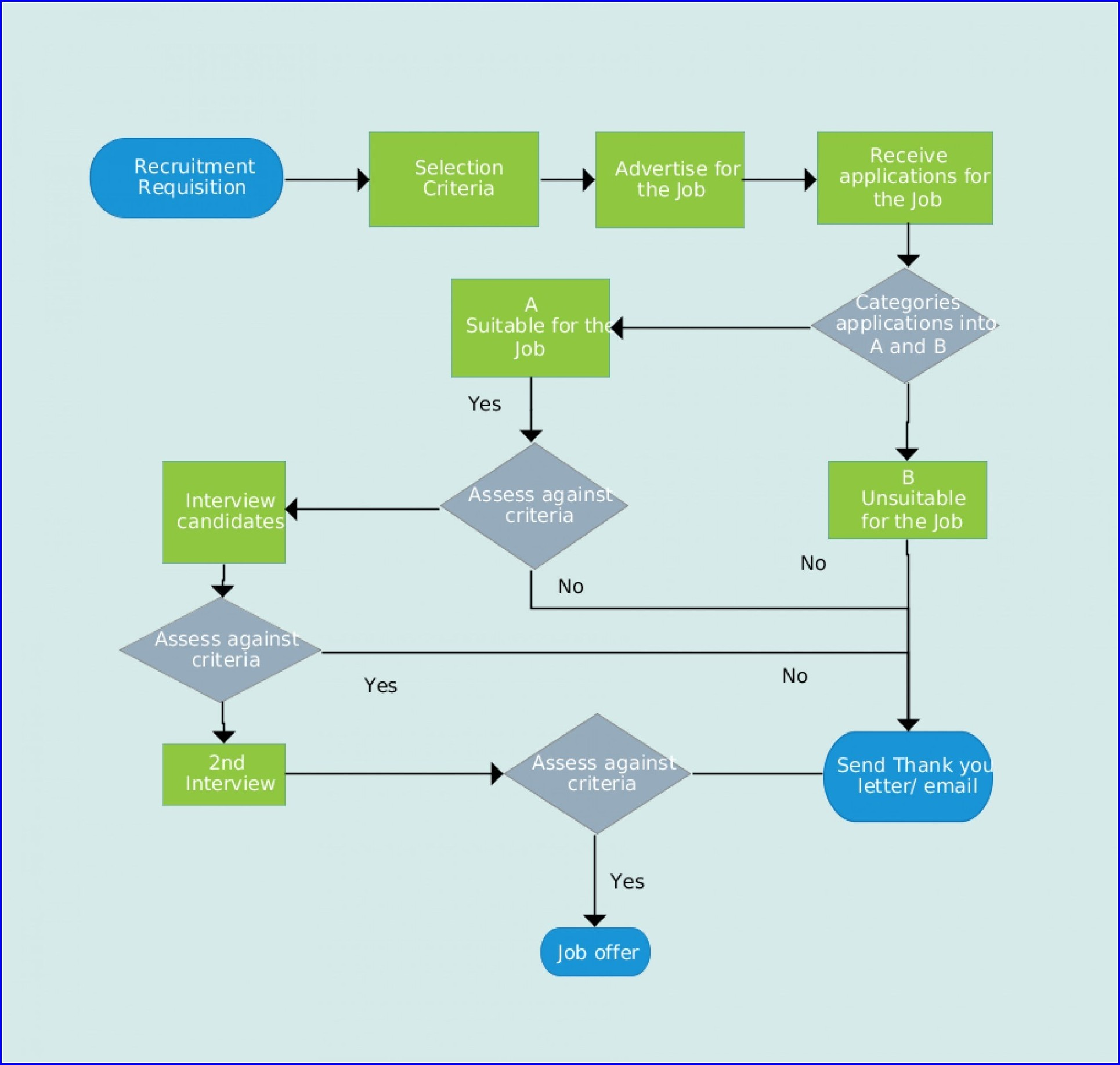 Flow Diagram Template Free Download