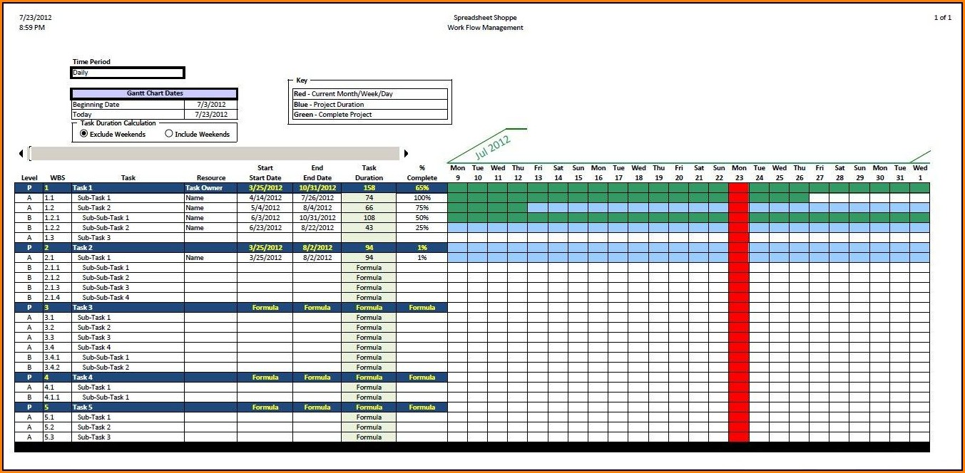 Gantt Chart Template Xls Free Download