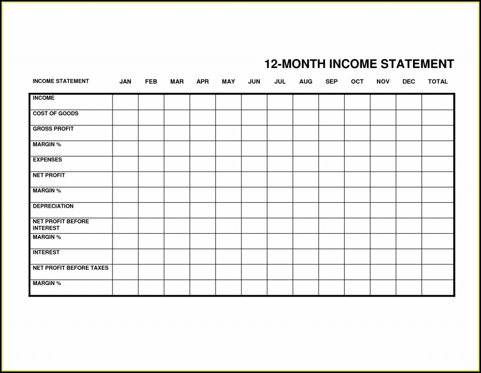 Simple Profit And Loss Statement Template Word