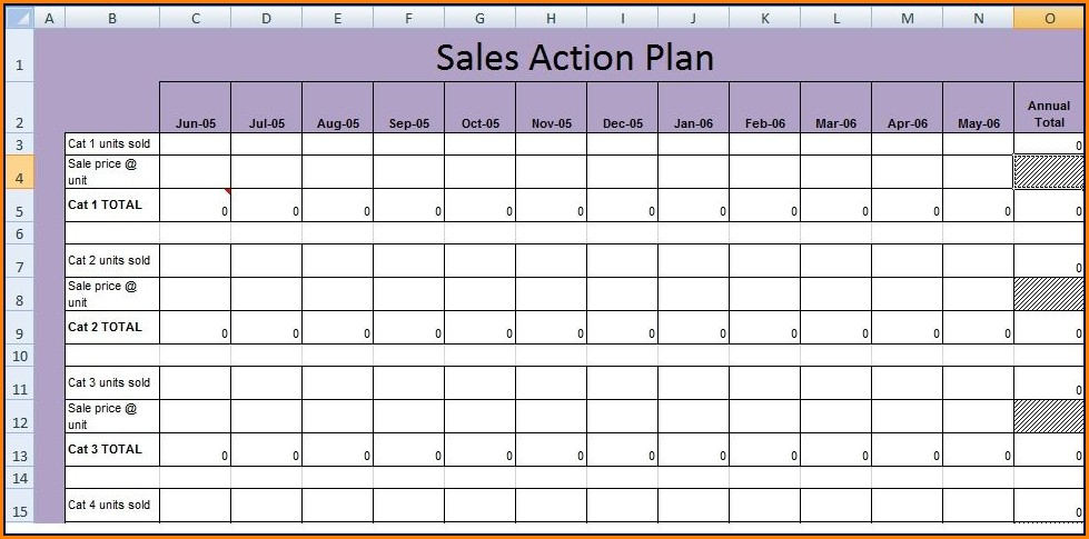 Yearly Sales Action Plan Template
