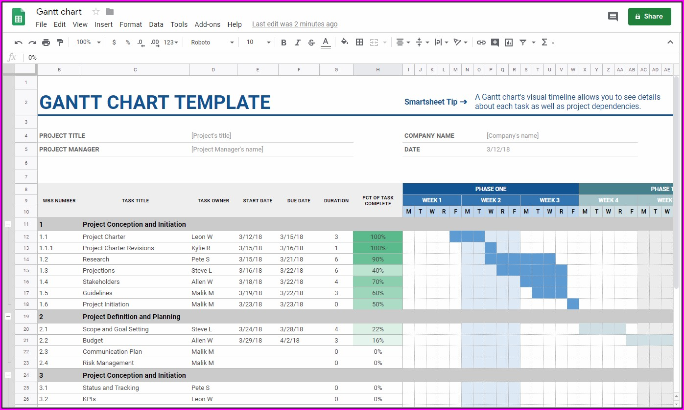Weekly Gantt Chart Template Google Sheets